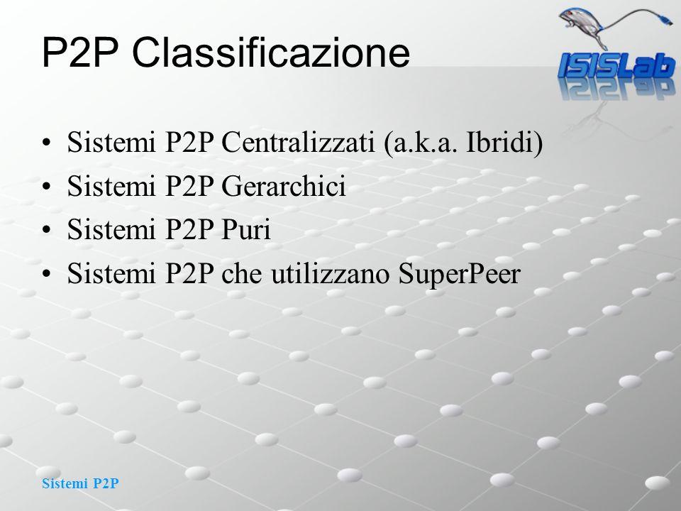 P2P Classificazione Sistemi P2P Centralizzati (a.k.a. Ibridi)
