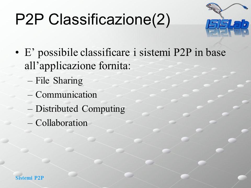 P2P Classificazione(2) E' possibile classificare i sistemi P2P in base all'applicazione fornita: File Sharing.