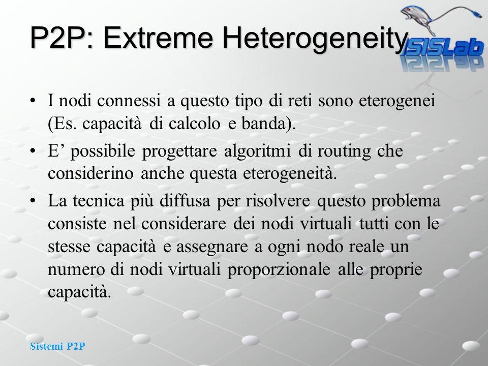 P2P: Extreme Heterogeneity