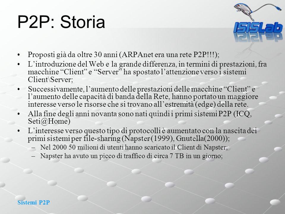 P2P: Storia Proposti già da oltre 30 anni (ARPAnet era una rete P2P!!!);