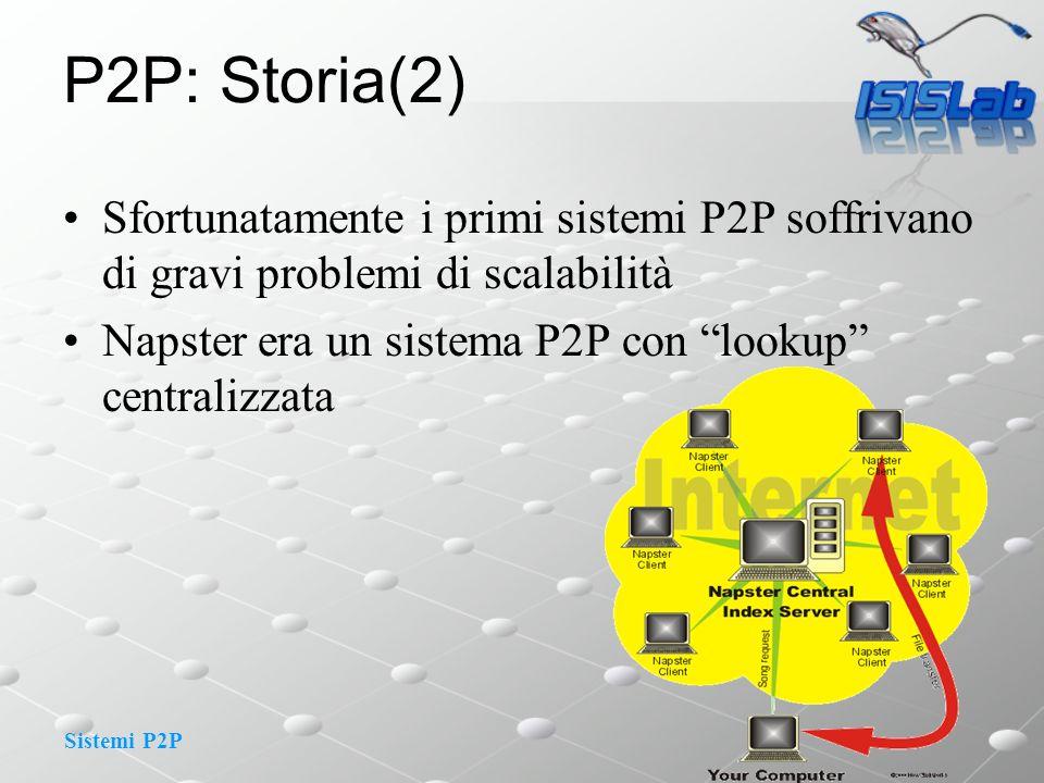 P2P: Storia(2) Sfortunatamente i primi sistemi P2P soffrivano di gravi problemi di scalabilità.