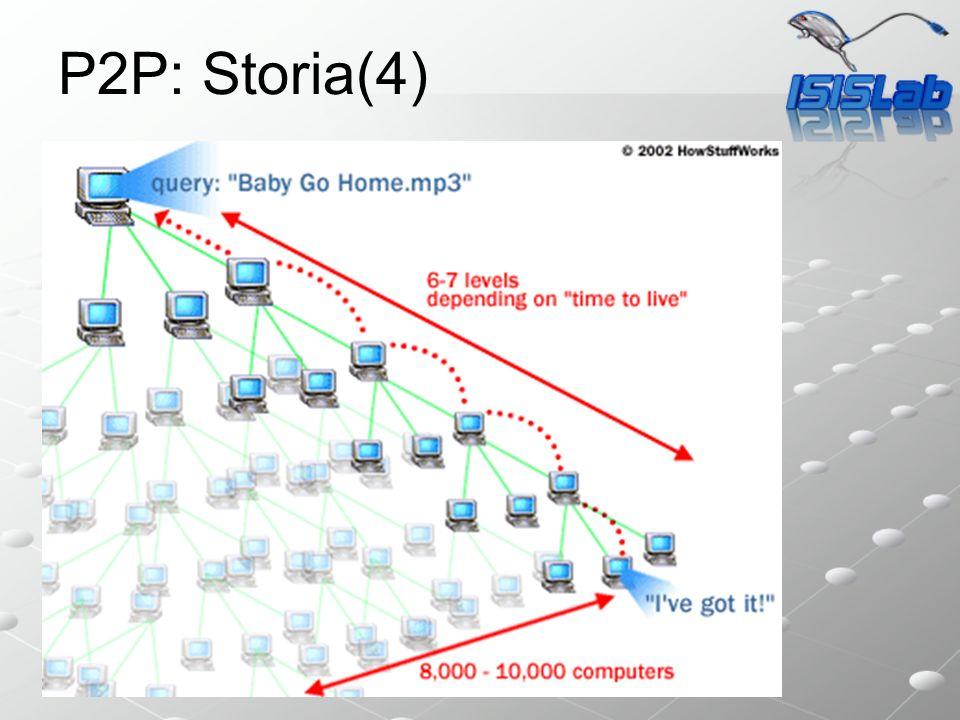 P2P: Storia(4)