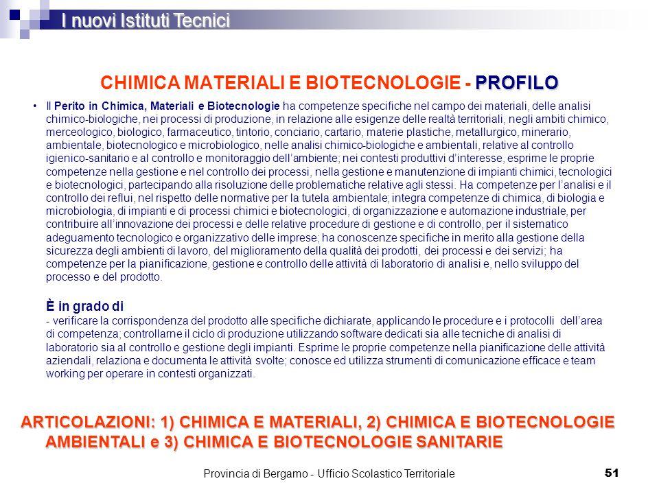 CHIMICA MATERIALI E BIOTECNOLOGIE - PROFILO
