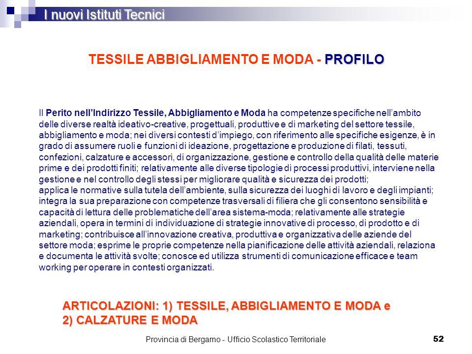 TESSILE ABBIGLIAMENTO E MODA - PROFILO