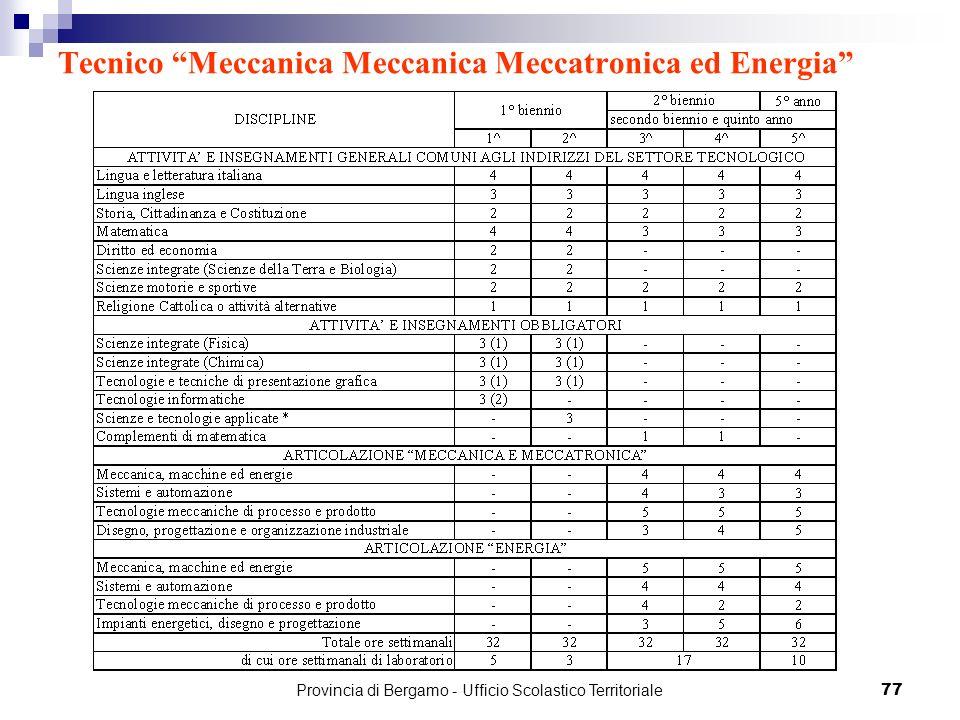 Tecnico Meccanica Meccanica Meccatronica ed Energia