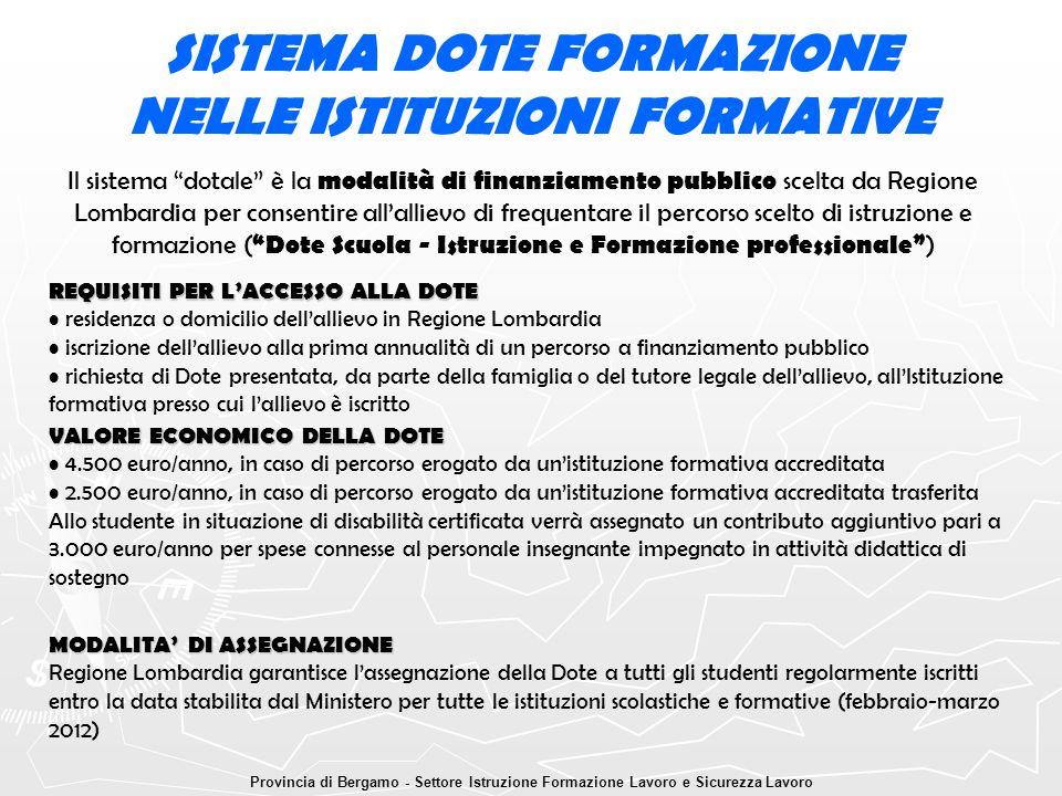 SISTEMA DOTE FORMAZIONE NELLE ISTITUZIONI FORMATIVE
