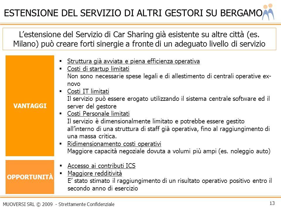 ESTENSIONE DEL SERVIZIO DI ALTRI GESTORI SU BERGAMO