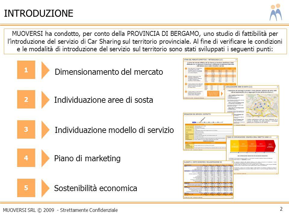 INTRODUZIONE Dimensionamento del mercato Individuazione aree di sosta