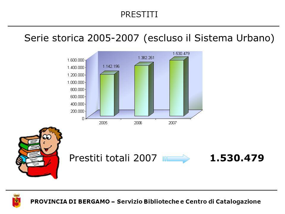 Serie storica 2005-2007 (escluso il Sistema Urbano)