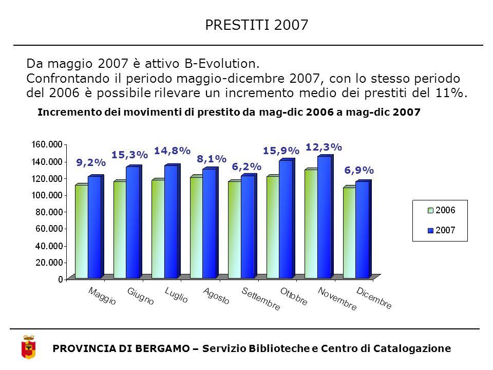 Incremento dei movimenti di prestito da mag-dic 2006 a mag-dic 2007