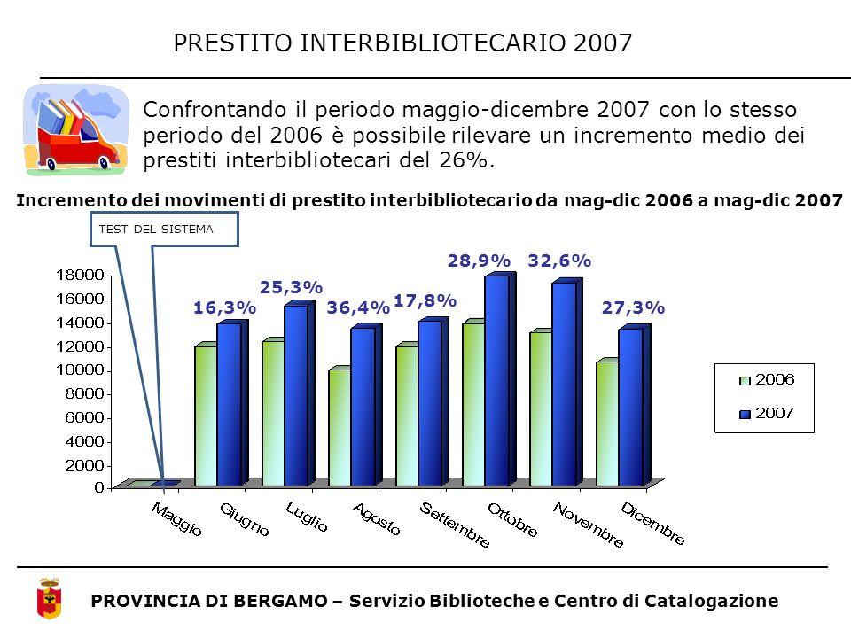 PRESTITO INTERBIBLIOTECARIO 2007