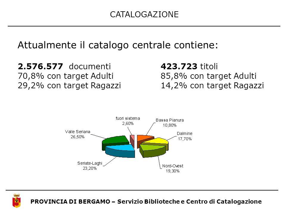 Attualmente il catalogo centrale contiene: