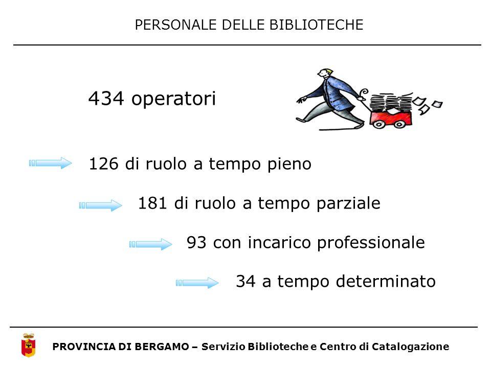 434 operatori 126 di ruolo a tempo pieno 181 di ruolo a tempo parziale