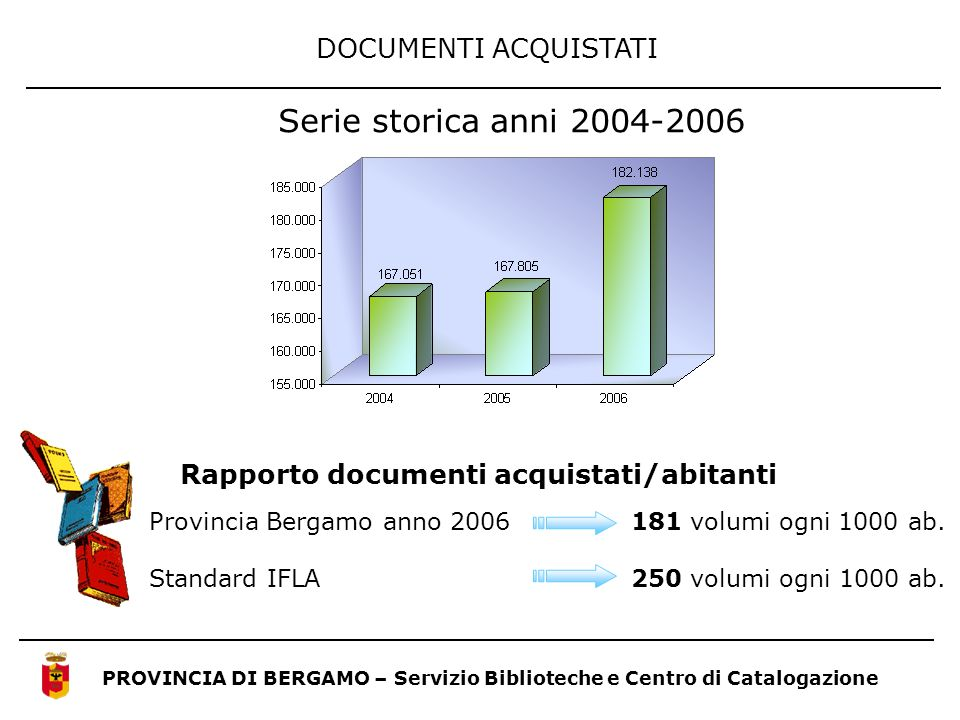 Serie storica anni 2004-2006 DOCUMENTI ACQUISTATI