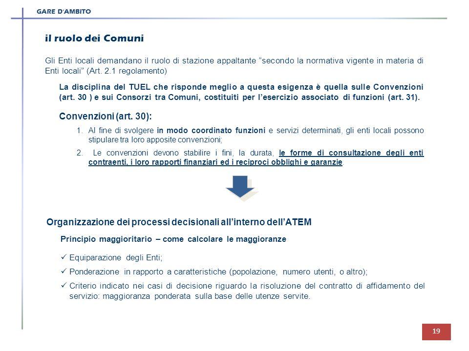 il ruolo dei Comuni Convenzioni (art. 30):