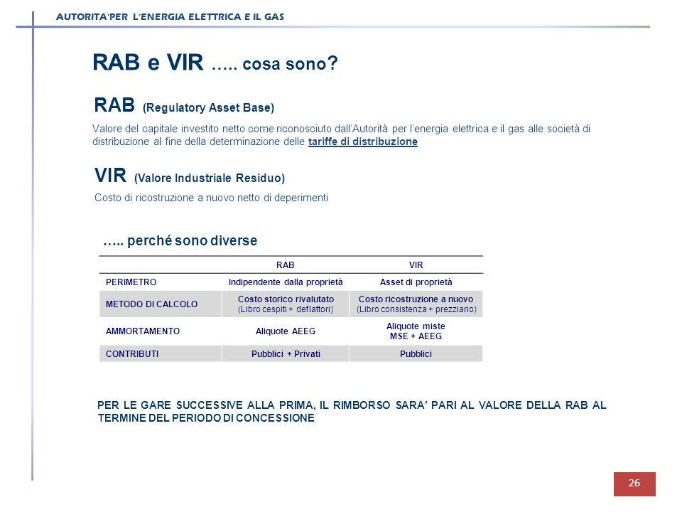 RAB e VIR ….. cosa sono RAB (Regulatory Asset Base)