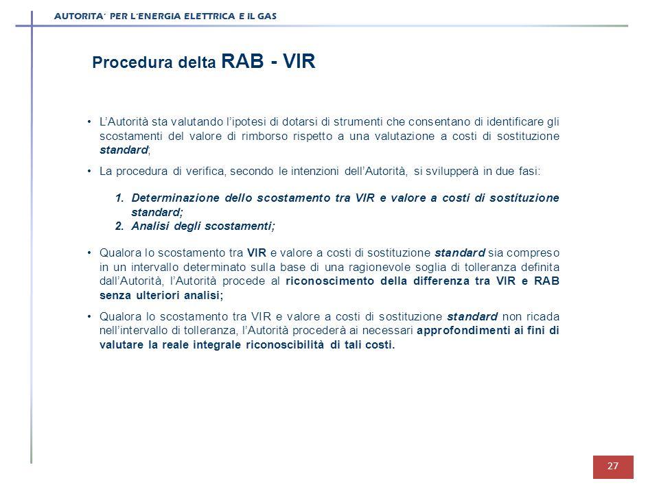 Procedura delta RAB - VIR