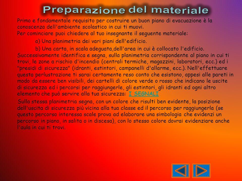 Preparazione del materiale