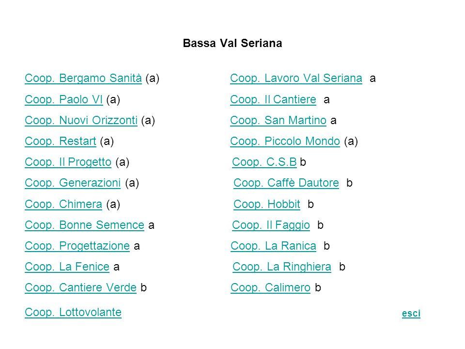 Coop. Bergamo Sanità (a) Coop. Lavoro Val Seriana a