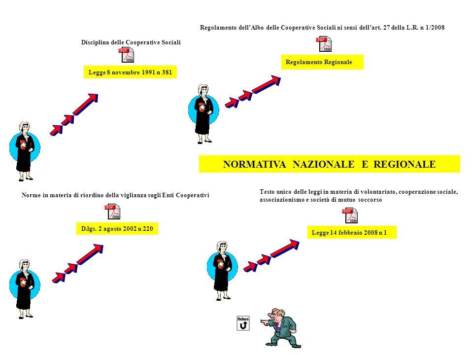 NORMATIVA NAZIONALE E REGIONALE