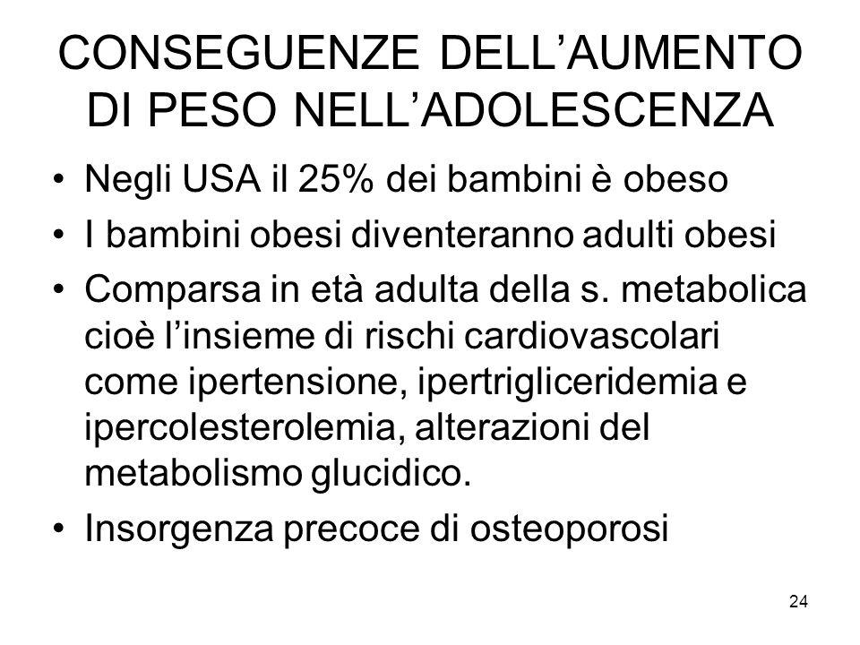 CONSEGUENZE DELL'AUMENTO DI PESO NELL'ADOLESCENZA
