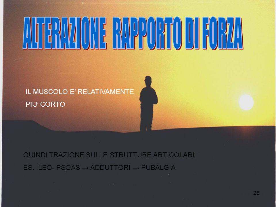 ALTERAZIONE RAPPORTO DI FORZA