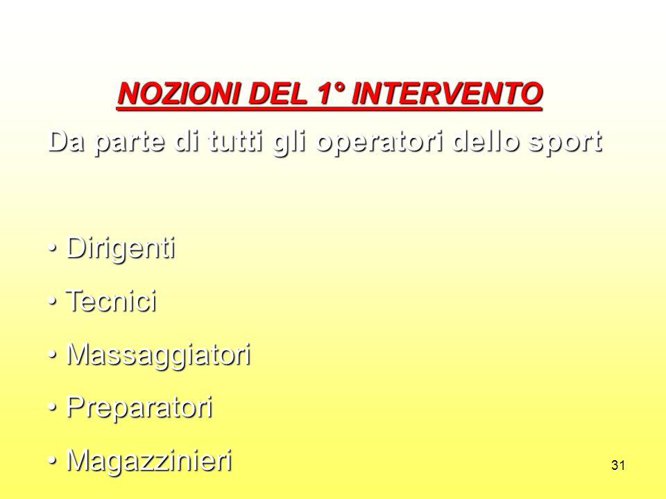 NOZIONI DEL 1° INTERVENTO