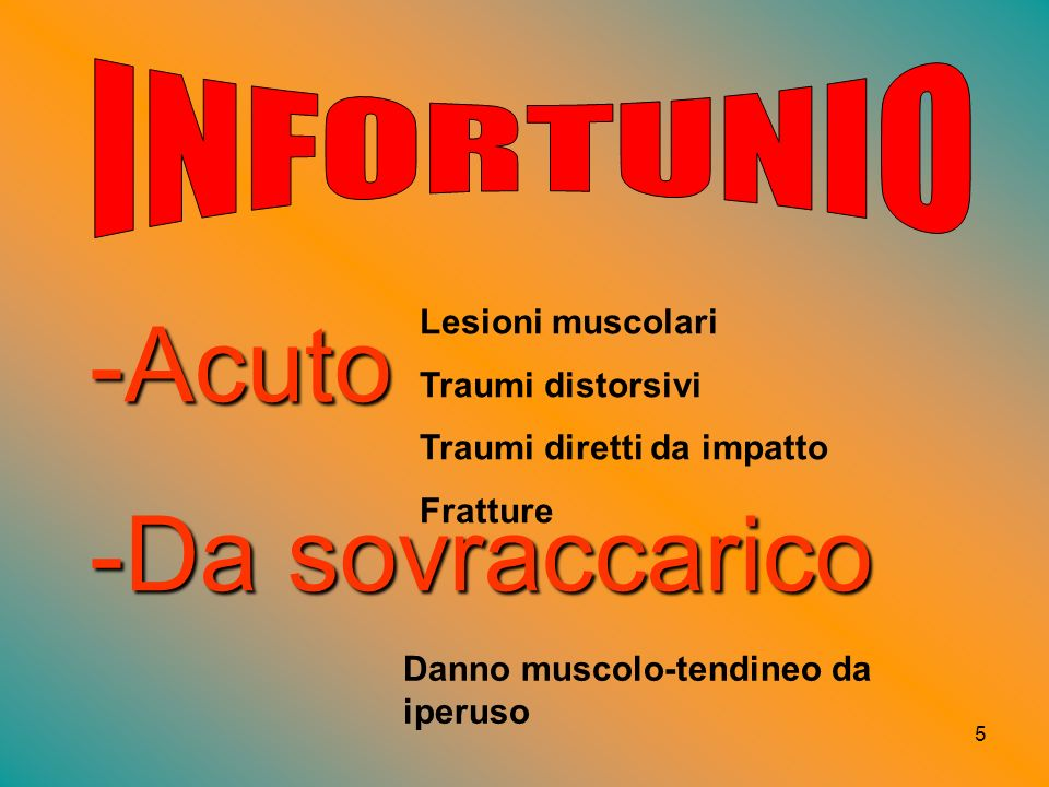 Acuto Da sovraccarico INFORTUNIO Lesioni muscolari Traumi distorsivi