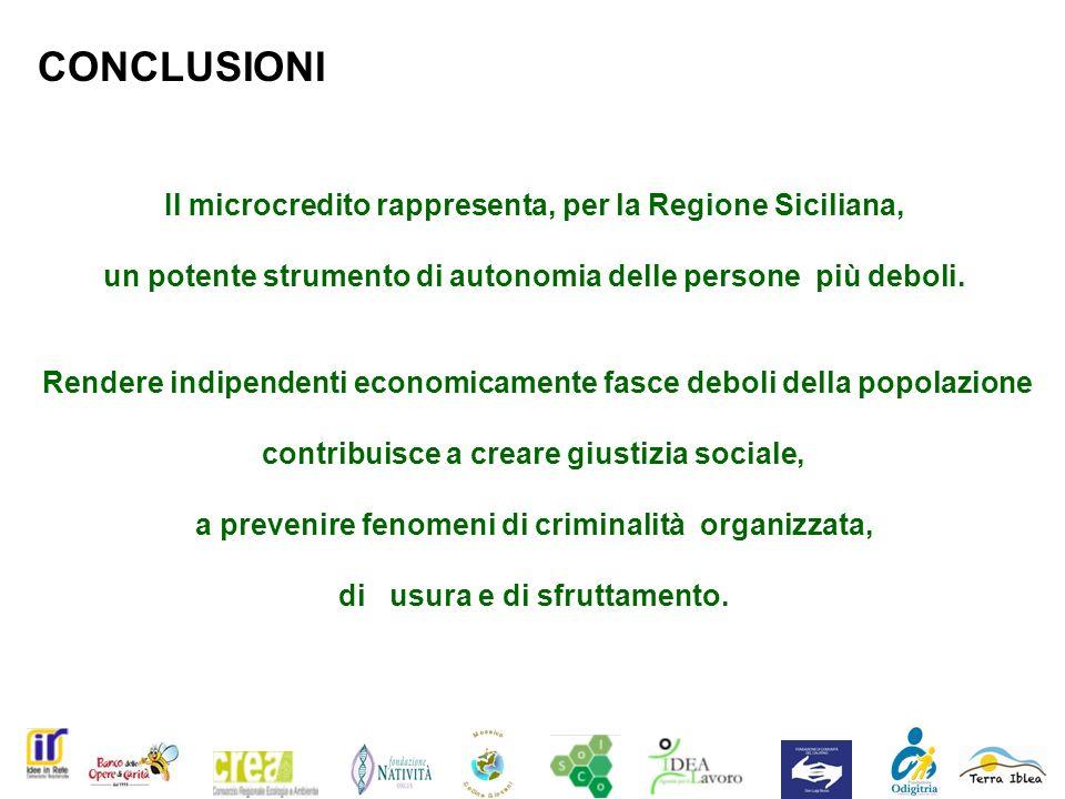 CONCLUSIONI Il microcredito rappresenta, per la Regione Siciliana,