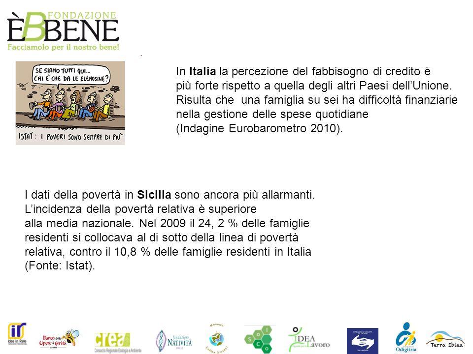 In Italia la percezione del fabbisogno di credito è