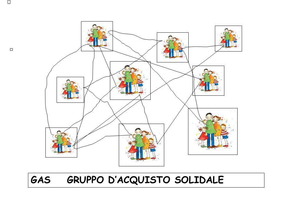 GAS GRUPPO D'ACQUISTO SOLIDALE