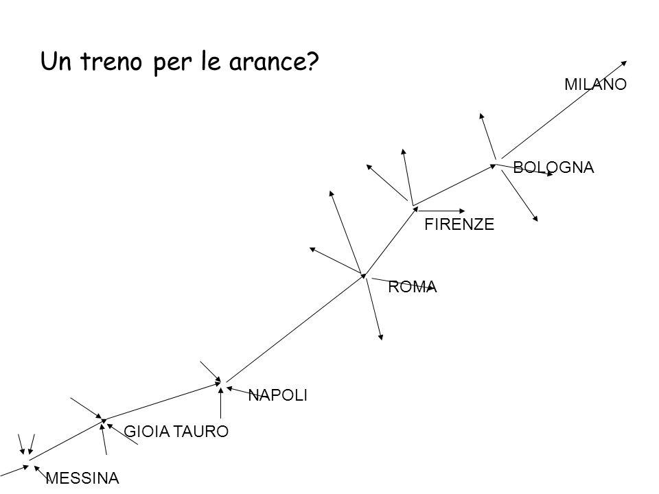 Un treno per le arance MILANO BOLOGNA FIRENZE ROMA NAPOLI GIOIA TAURO
