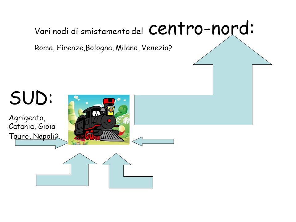 SUD: Vari nodi di smistamento del centro-nord: