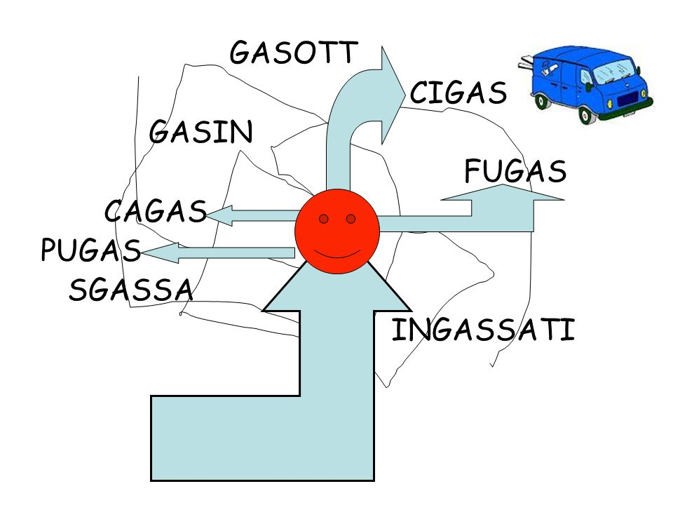 GASOTT CIGAS GASIN FUGAS CAGAS PUGAS SGASSA INGASSATI
