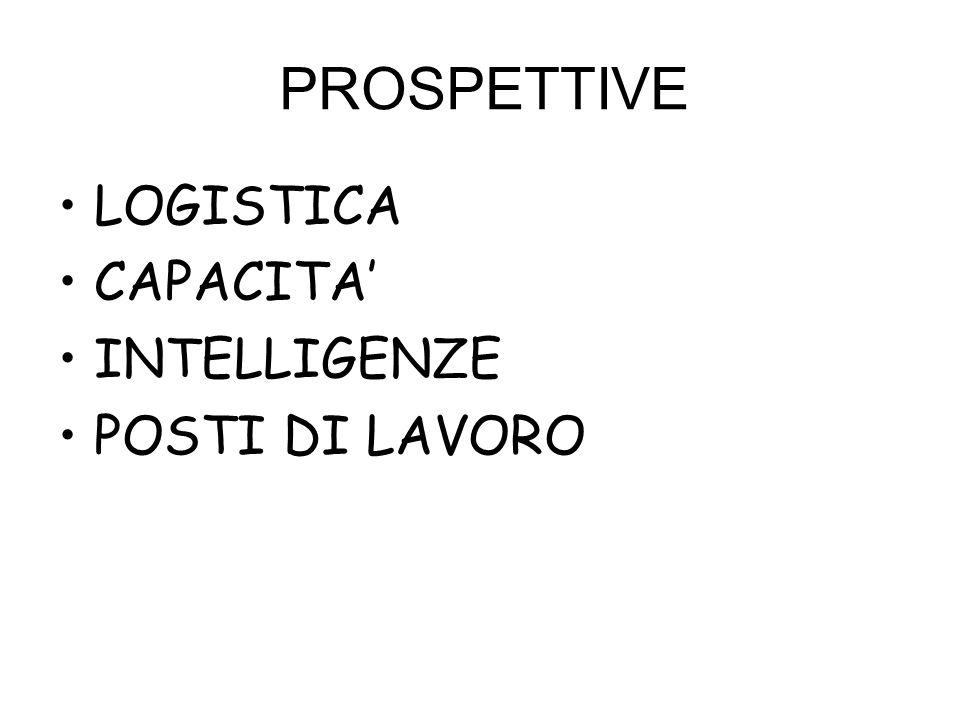 PROSPETTIVE LOGISTICA CAPACITA' INTELLIGENZE POSTI DI LAVORO