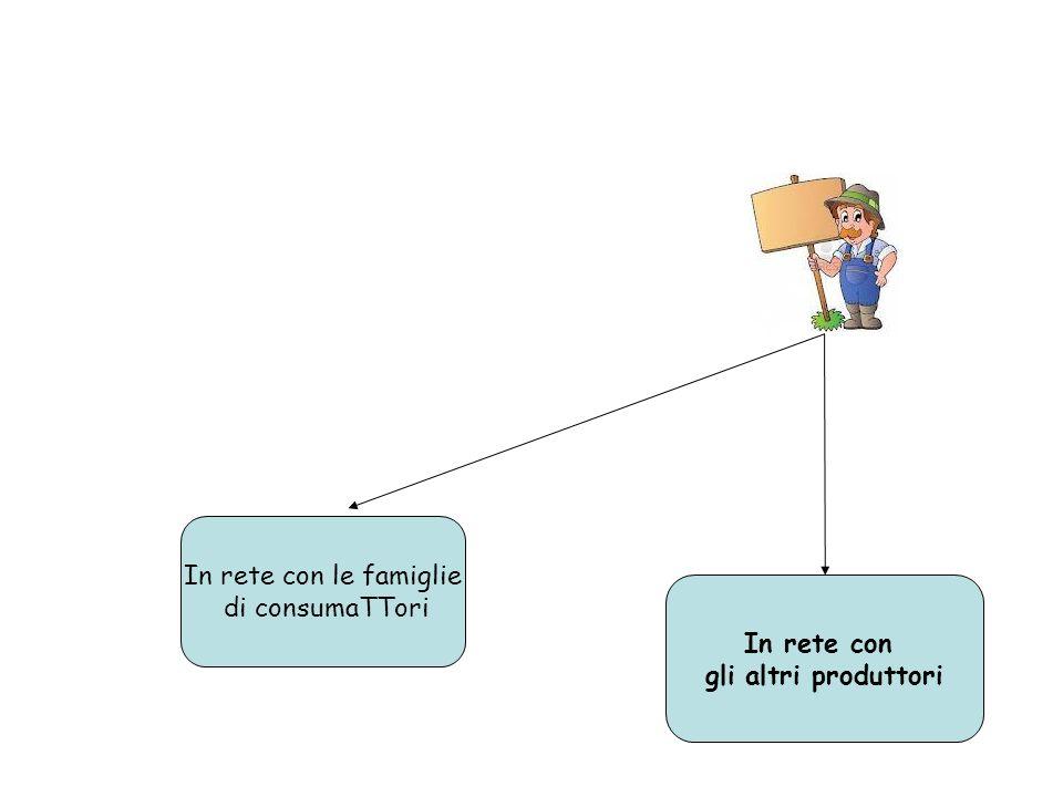 In rete con le famiglie di consumaTTori In rete con gli altri produttori