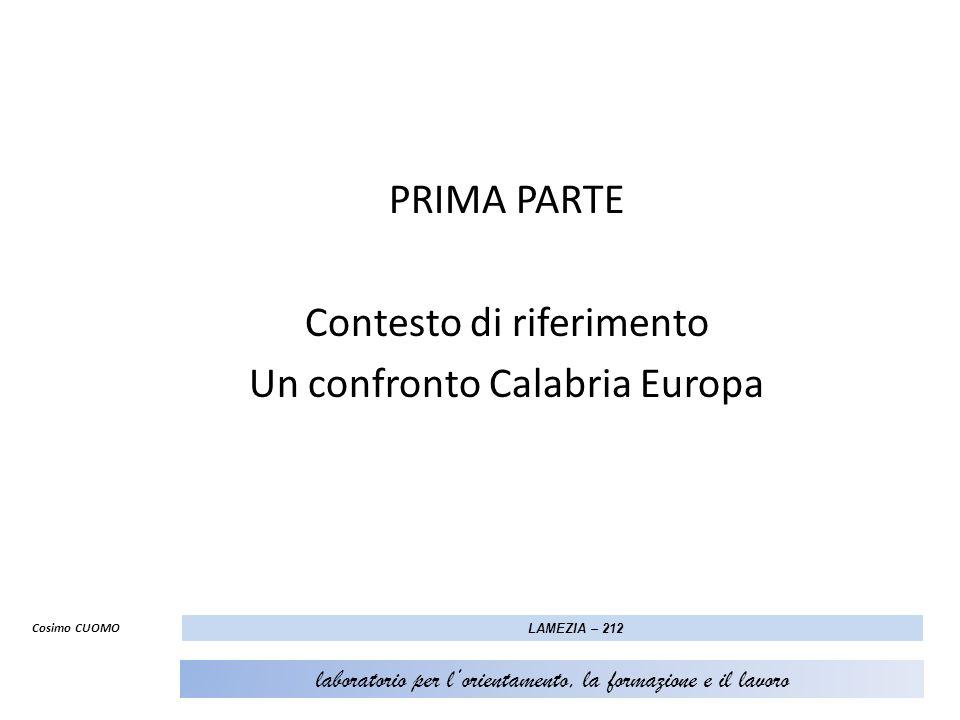 PRIMA PARTE Contesto di riferimento Un confronto Calabria Europa