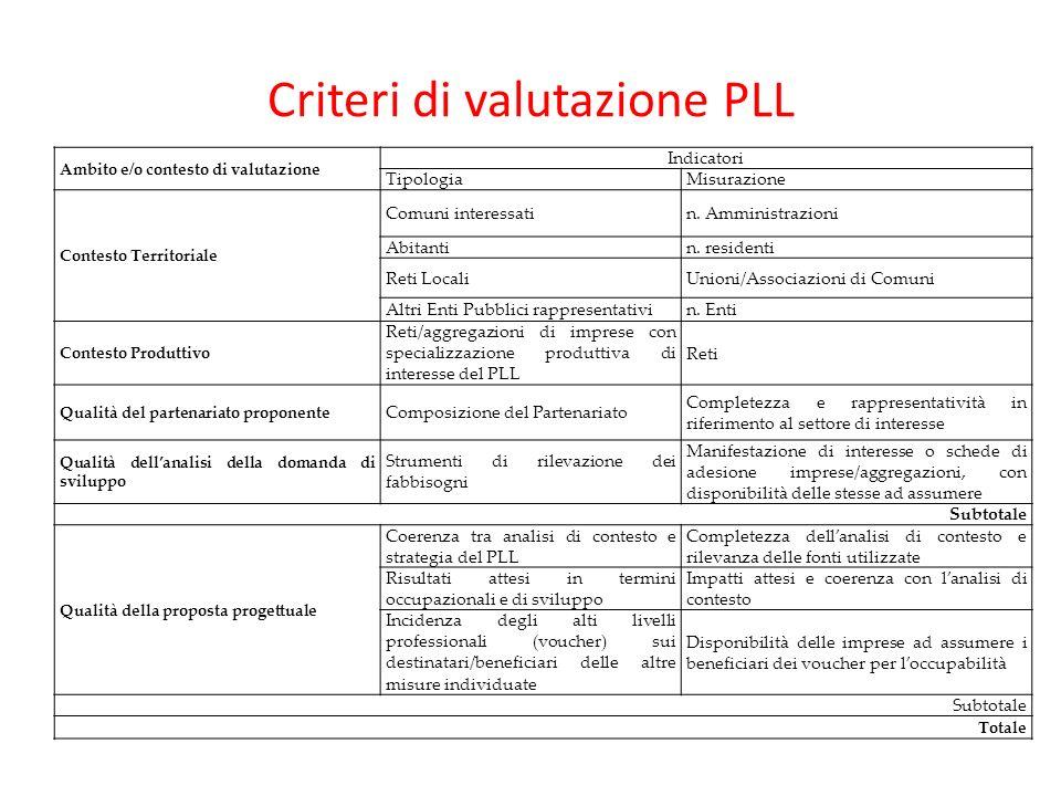 Criteri di valutazione PLL