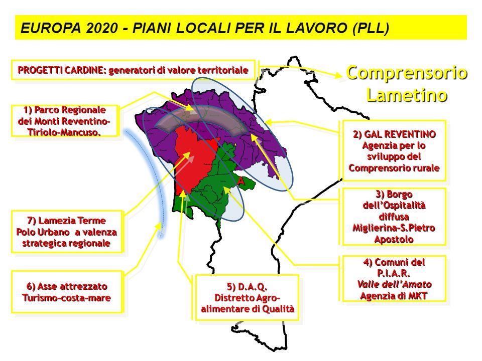 Le strutture territoriali