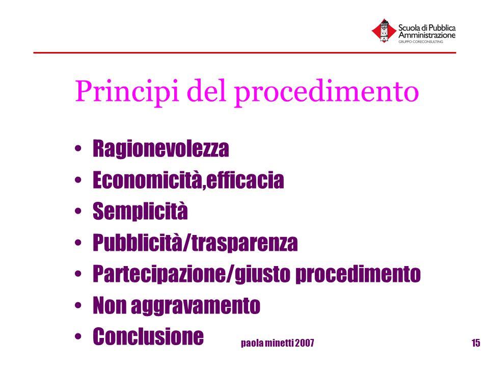 Principi del procedimento