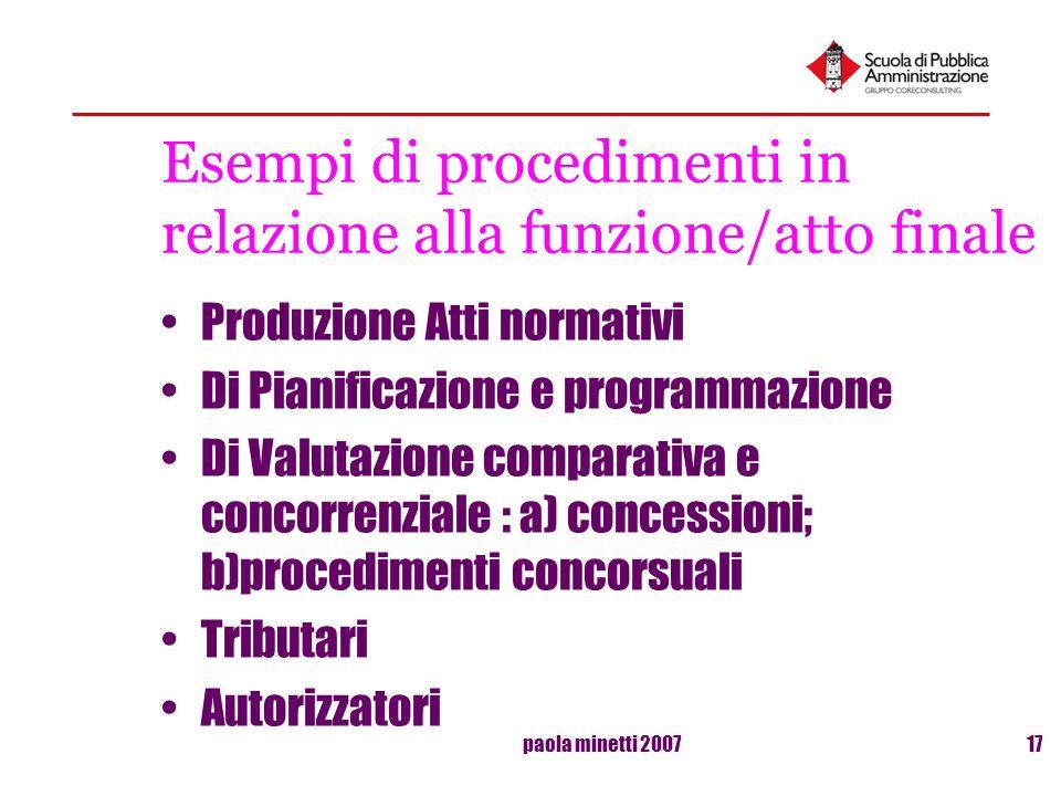 Esempi di procedimenti in relazione alla funzione/atto finale