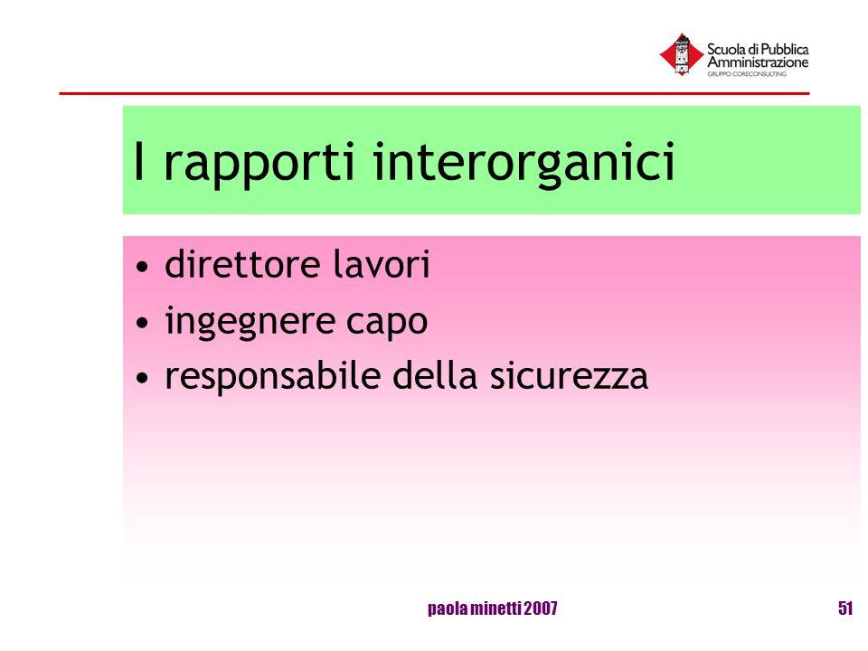 I rapporti interorganici