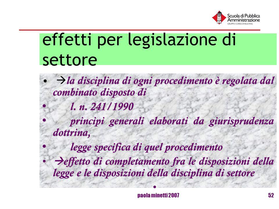 effetti per legislazione di settore