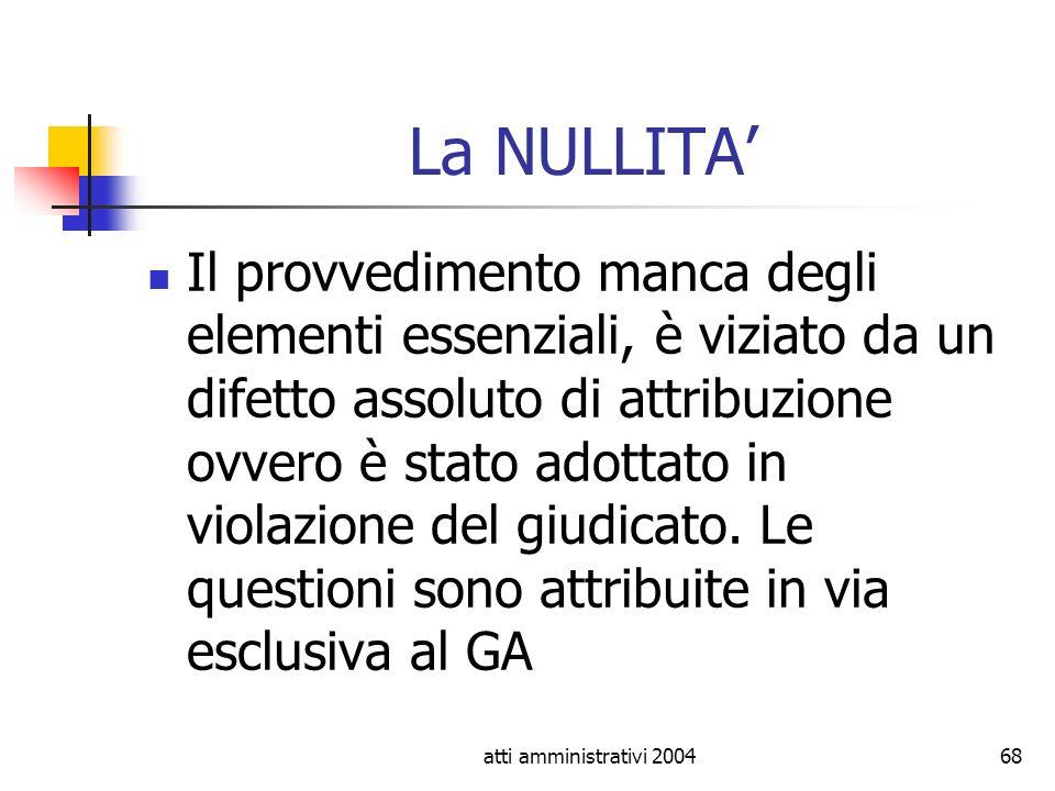 La NULLITA'