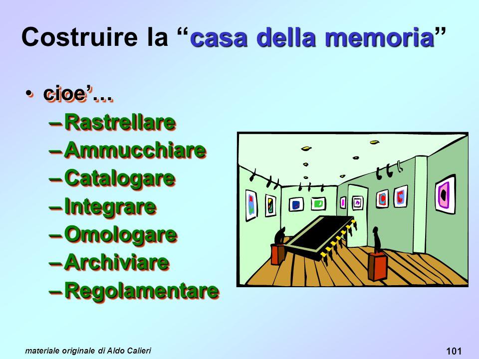 Costruire la casa della memoria