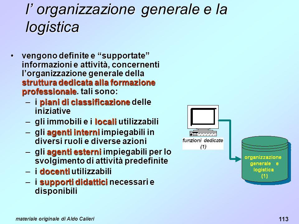 l' organizzazione generale e la logistica