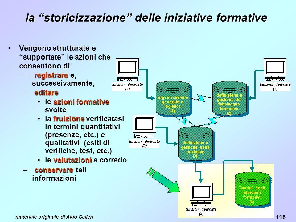 la storicizzazione delle iniziative formative