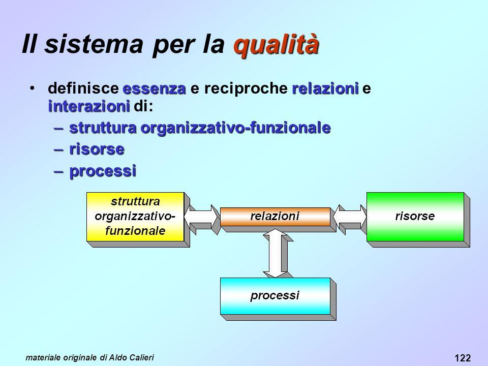 Il sistema per la qualità