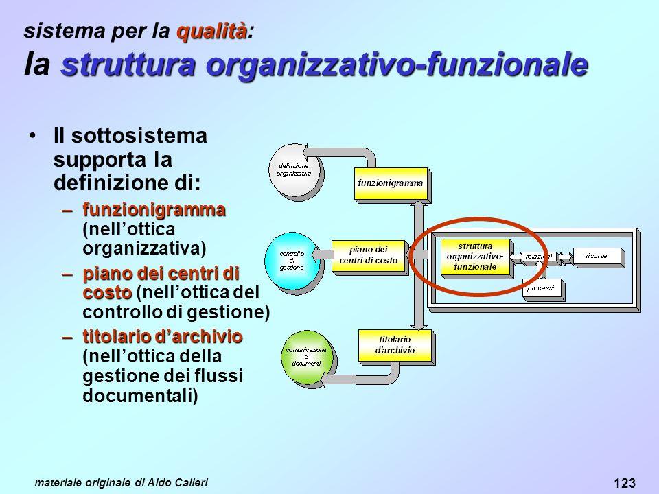 sistema per la qualità: la struttura organizzativo-funzionale