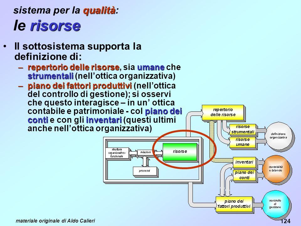 sistema per la qualità: le risorse